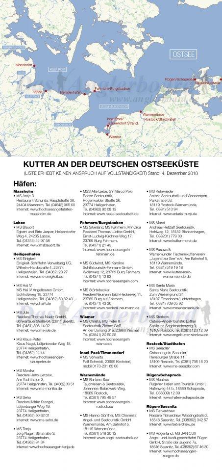 Anglerboard_Kutterliste+Karte_Ostsee_neu.jpg