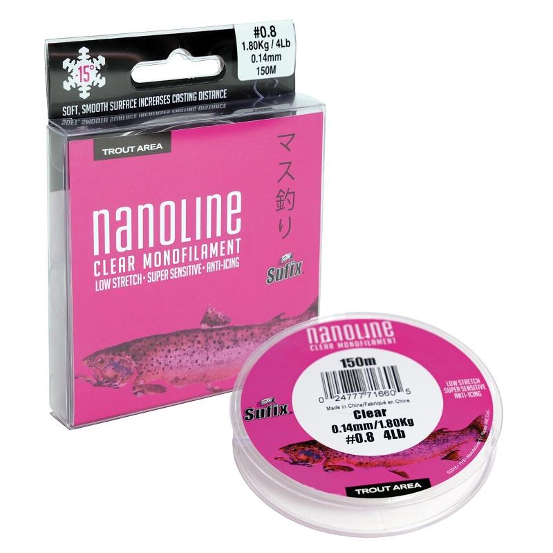 Sufix_Nanoline_Intro.jpg